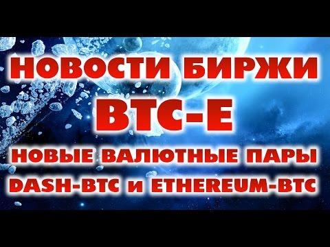 Bitcoin kainų diagrama visą laiką