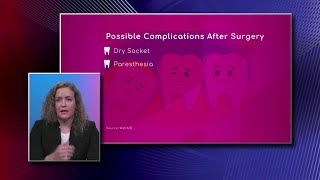 Complications after Wisdom Tooth Surgery