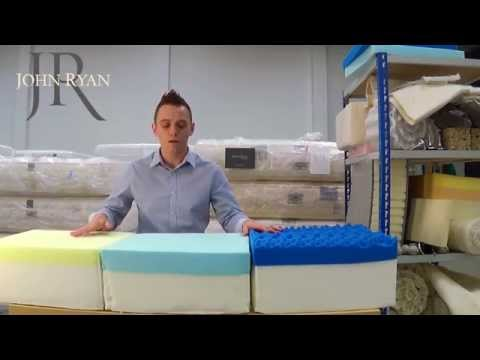 Guide to Memory Foam & Hybrid Foam Mattresses – John Ryan Contemporary
