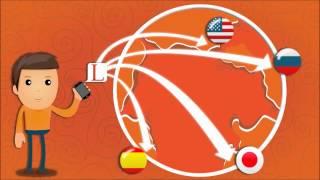 Lexifone 2 How to make a call - Portuguese
