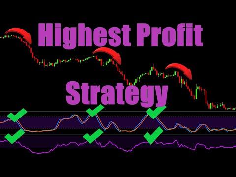 Prekybos strategijos 101