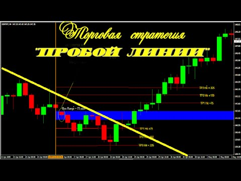 Как торговать на турбо опционах iq option