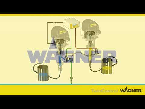 Wagner Twincontrol 2K Meng- en doseerinstallatie