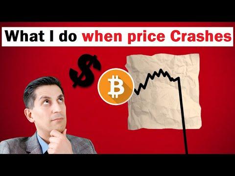 Bitcoin chart candlestick