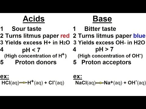 Properties of Bases ( Read )   Physical Science   CK-12 Foundation