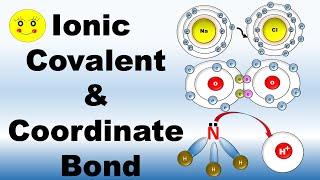 Ionic vs Covalent vs Coordinate Bond |Types of Chemical Bonds😊 Chemistry Animation- YouTube