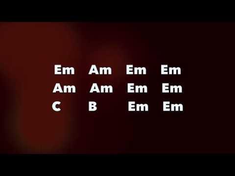 Minor Blues Guitar Backing Track (Em)