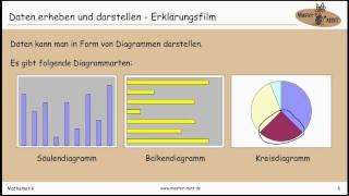 5.2.1 DATEN ERHEBEN UND DARSTELLEN ERKLÄRUNGSFILM