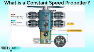 Constant Speed Prop: What You NEED to Know | Part 1