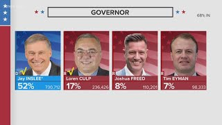 Top Washington primary races: Inslee, Culp advance in governor's race; More election results