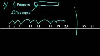 Тест простоты с решетом Эратосфена (видео 20) | Криптография | Программирование