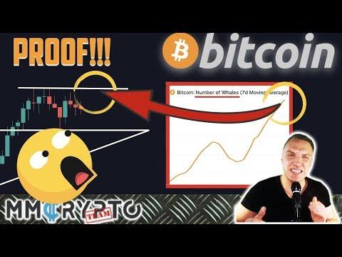 Užsidirbti pinigų bitcoin 2020
