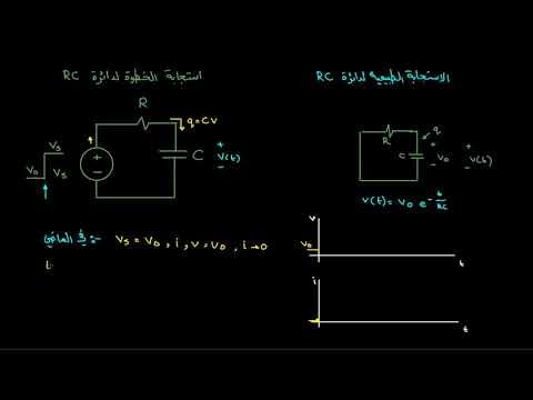 الصفوف المتقدمة الفيزياء الهندسة الكهربائية مفهوم استجابة الخطوة لدائرة RC