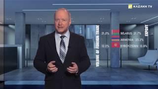 Integration trends. SAP Digital Solutions
