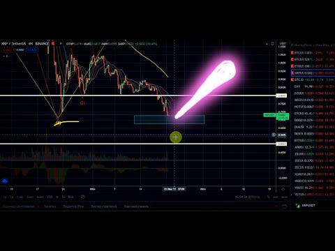 Trevor noah bitcoin platforma