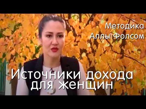 Форекс вестифинанс