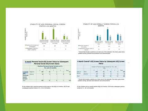 Thumbnail image of video presentation for Inconsistencies in ASQ measurements of infant social and behavioral health