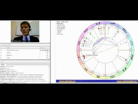 Венера в домах ведической астрологии