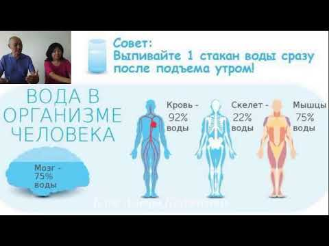 Головная боль при гипертонии лекарствами