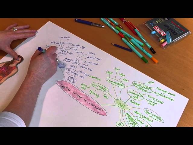 Video: Mind Mapping to Make Your Goals a Reality