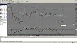 BTMM .Forex Market maker cycle episode 14