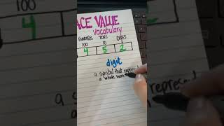 Create your Place Value Anchor Chart