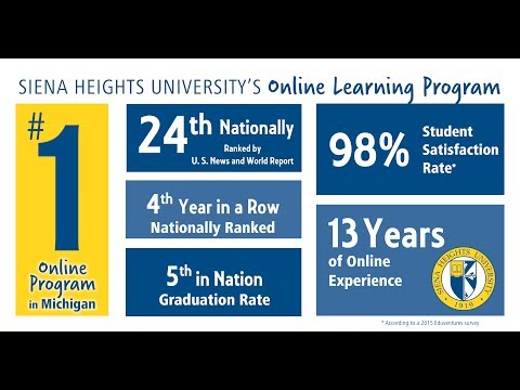 Introducing the SHU Online MBA Program