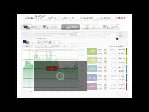 Esperti di robot di trading