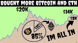 Bought Bitcoin and Ethereum   Tom Lee Predicts $10,000,000 per coin…