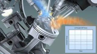 Hyundai's New Lambda V6 GDI Engine