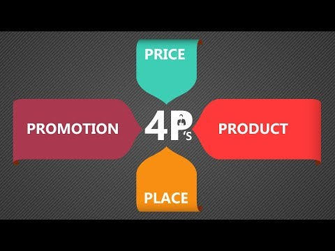 mp4 Marketing Mix Variables, download Marketing Mix Variables video klip Marketing Mix Variables