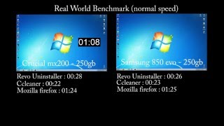 Crucial Mx200 vs Samsung 850 evo - Real World Performance & Benchmarks