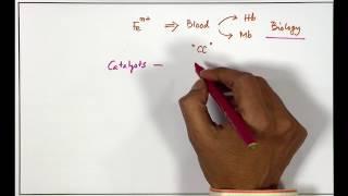 Coordination Compounds 1