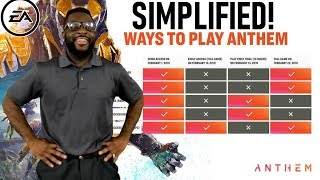 How to Play ANTHEM Simplified, by EA