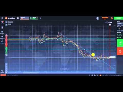 Trading portale test