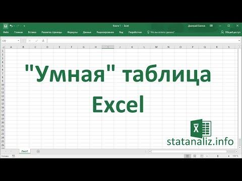 """""""Умная"""" Таблица Excel"""