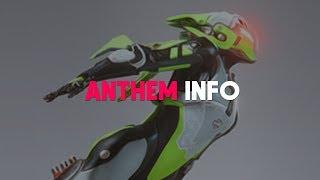 Anthem | NEW INFO! Sniper Rifles, Storm & Interceptor Theories