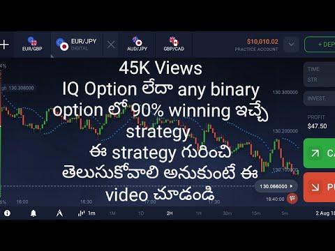 Bināro opciju pelnīšanas stratēģiju pārskati
