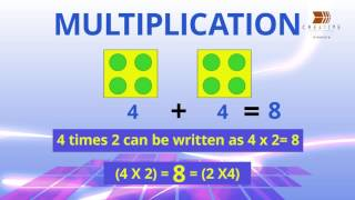 Kids Multiplication Video