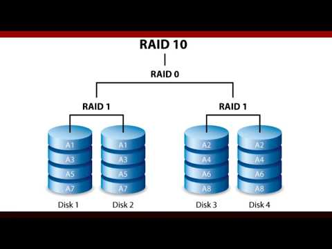 CompTIA A+ Certification Practice Test (Exam 220-901) Part 3 ...