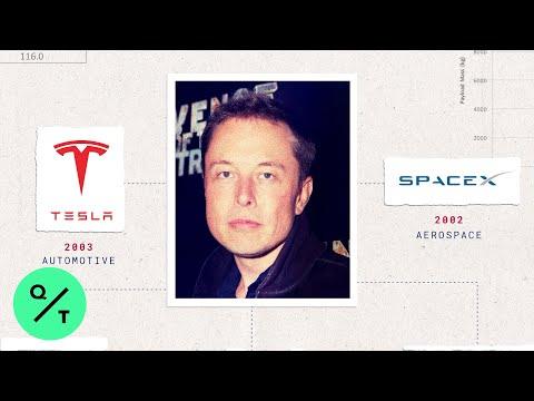 Elon Musk: muž, mýtus, mem