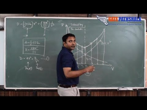 mp4 Aerospace Engineering Mathematics, download Aerospace Engineering Mathematics video klip Aerospace Engineering Mathematics