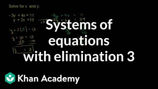 Addition Elimination Method 2