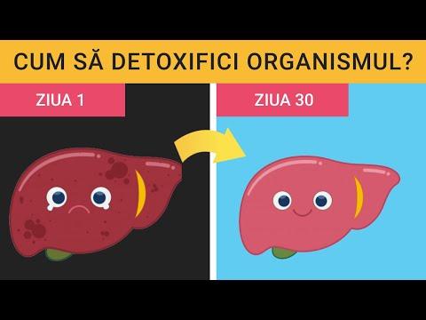 Cel mai bun produs de detoxifiere a colonului