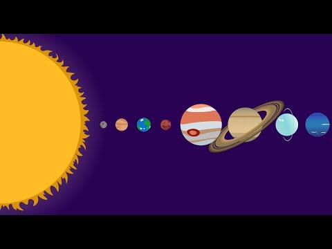 Qu'est-ce qui est dans le système solaire ?