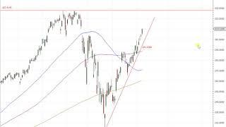 Wall Street – Wie lange noch?