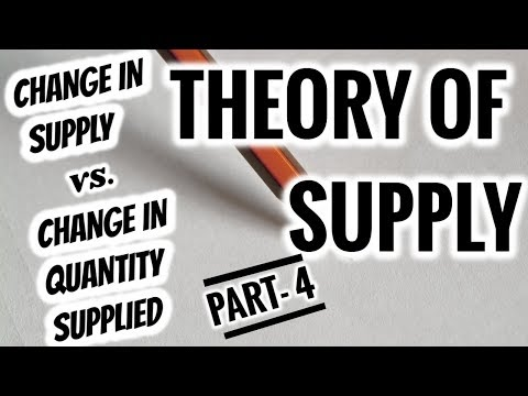 CHANGE IN SUPPLY VS. CHANGE IN QUANTITY SUPPLIED-THEORY OF SUPPLY - PART 4