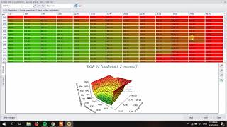 How to remap Launch control map into EDC15 1 9TDi PD using