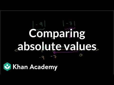 ==, .equals(), compareTo(), and compare()