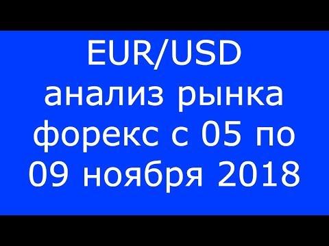 EUR/USD - Еженедельный Анализ Рынка #Форекс c 05 по 09.11.2018. Анализ Форекс. видео